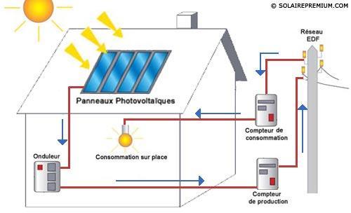 Populaire 2) Photovoltaïque IY86
