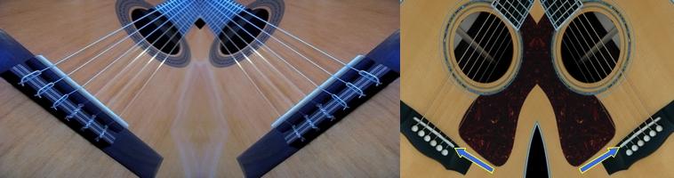 Passage en gaucher de guitare Classique et Folk