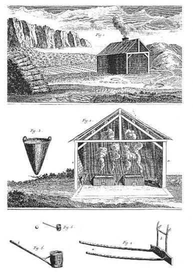 Fig. 3 – Planche de l'Encyclopédie décrivant les salines de l'Avranchin au XVIIIe siècle.