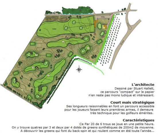 Un nouveau golf compact synthétique