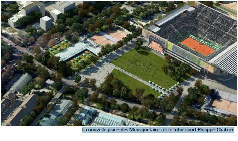Roland-Garros 2016, un projet futuriste mais réaliste