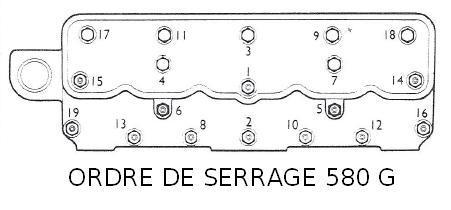serrage