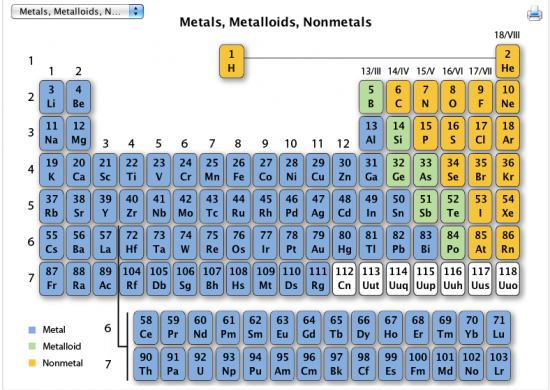 ionic compounds are formed when a positive and negative ion join ...