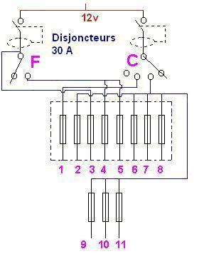 disjoncteur 30A