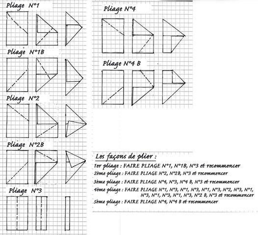 Relativ En papier SX27