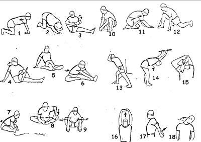 douleur bras et jambes