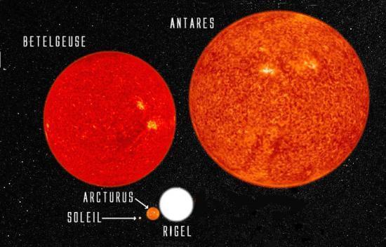 Pour relativiser notre taille dans l'univers Comparaison-taille-etoiles