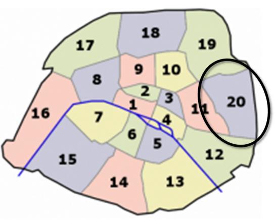 20ème Arrondissement