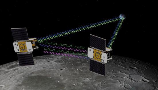 Image représentant les sondes GRAIL-A et GRAIL-B