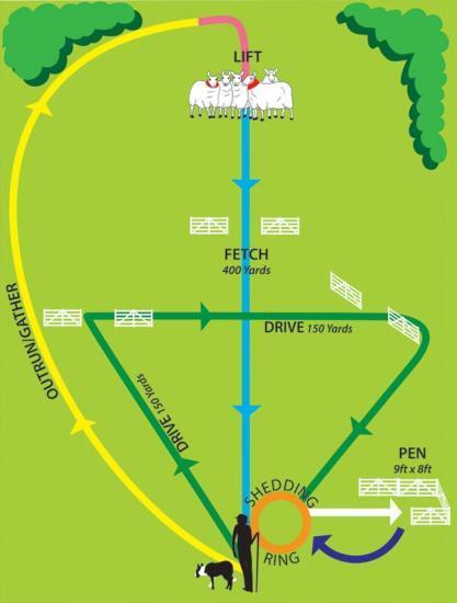 Plan de parcours 7c97dfe99661