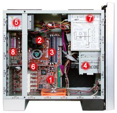 Les diff rents composants d 39 une unit centrale - Montage d un pc de bureau ...