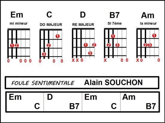 partition guitare full sentimental