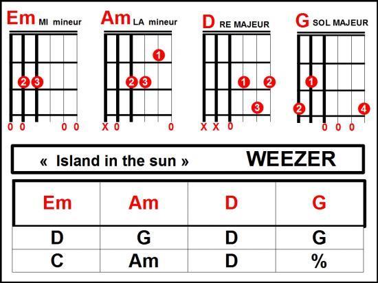 Weezer Island In The Sun