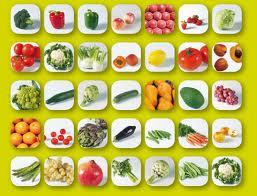 Les aliments à calories négatives pour maigrir.